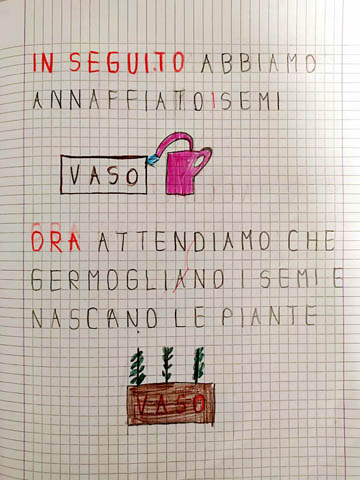 Istituto San Giuseppe La Salle Milano Scuola Primaria Classi Prime Semina_13